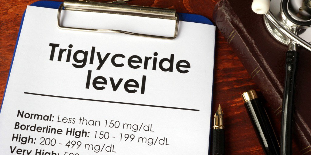 How to Improve Your Lab Results, Part I: Triglycerides and Glucose